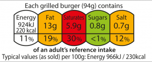Food label, healthy eating