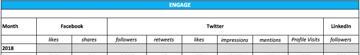 Engage metrics table