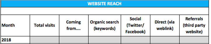Website reach different headings