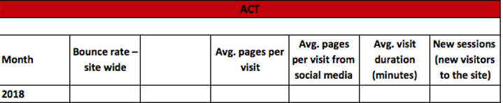 Heading of website actions